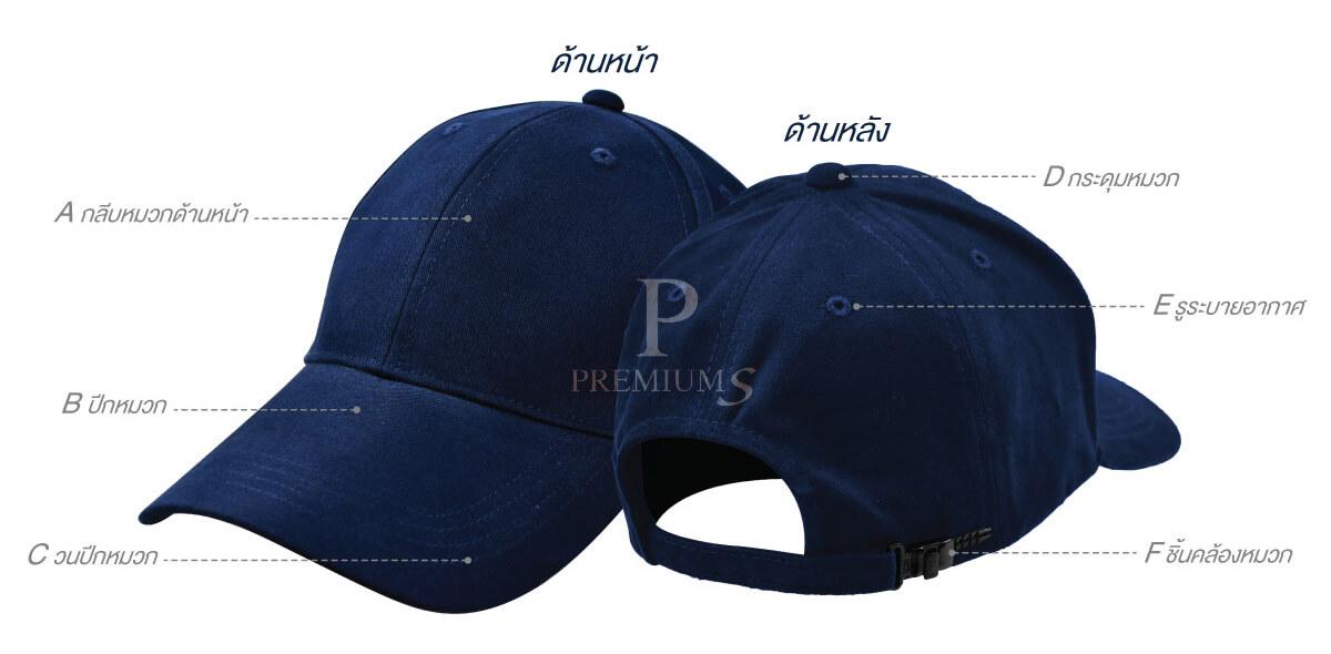 ส่วนประกอบหมวก โรงงานผลิตหมวก