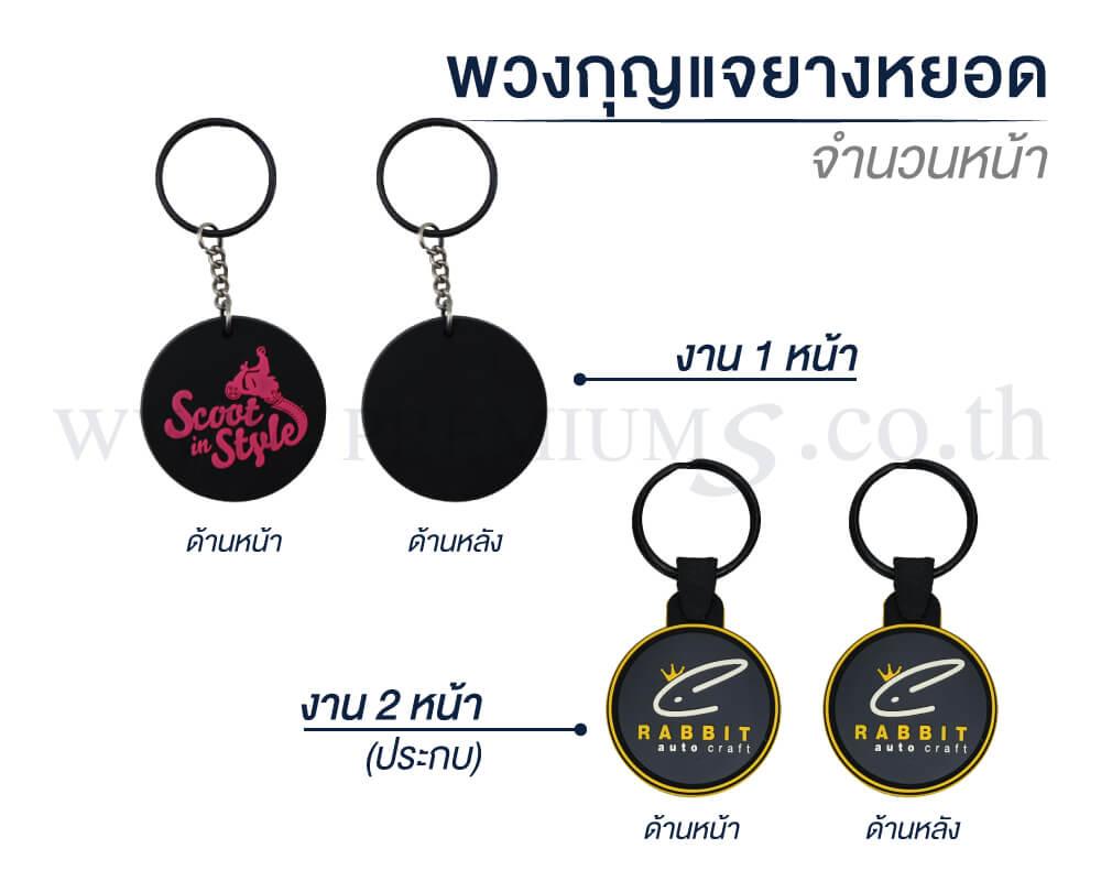 4-พวงกุญแจยางหยอด-จำนวนหน้า