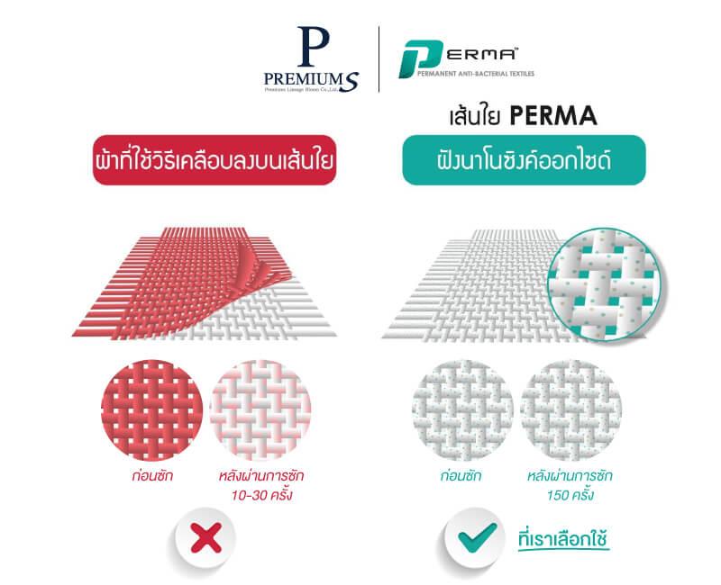 ผ้า PERMA ฝังนาโนซิงค์อออกไซต์