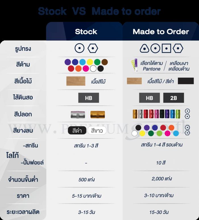 ตารางเปรียบเทียบ-ดินสอไม้-Stock-&-Made-to-Order-20-03-17