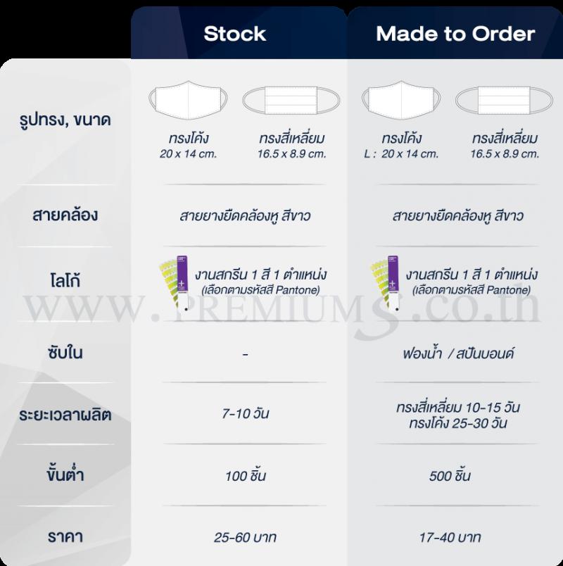 ตารางเปรียบเทียบ-หน้ากากอนามัยแบบผ้า-Stock-&-Made-to-Order